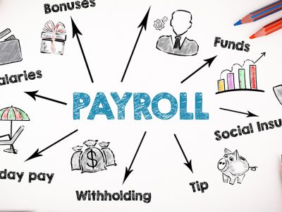 Payroll Practice and Management