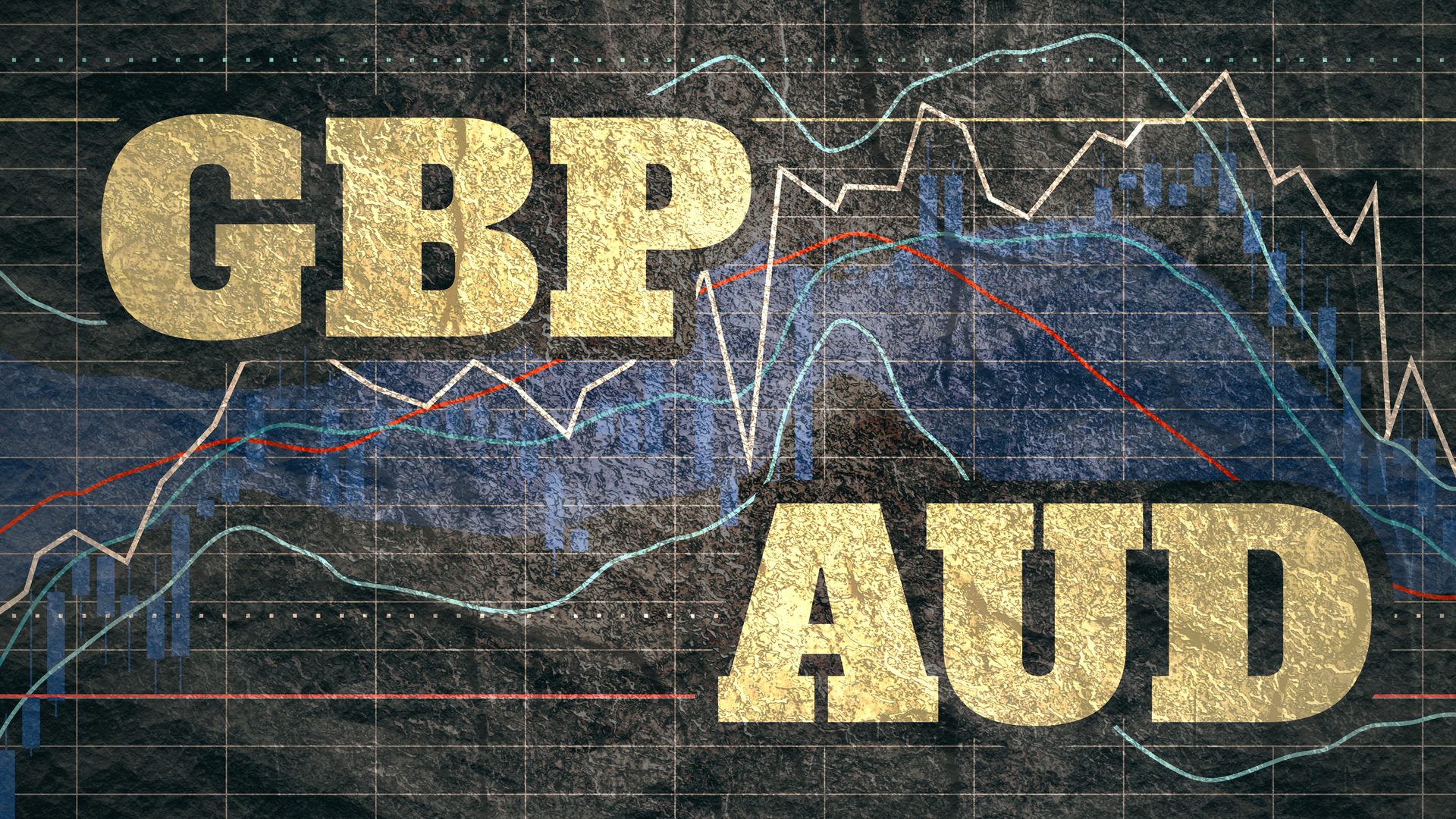 Global Accountancy Trade Analysis for GBP/AUD
